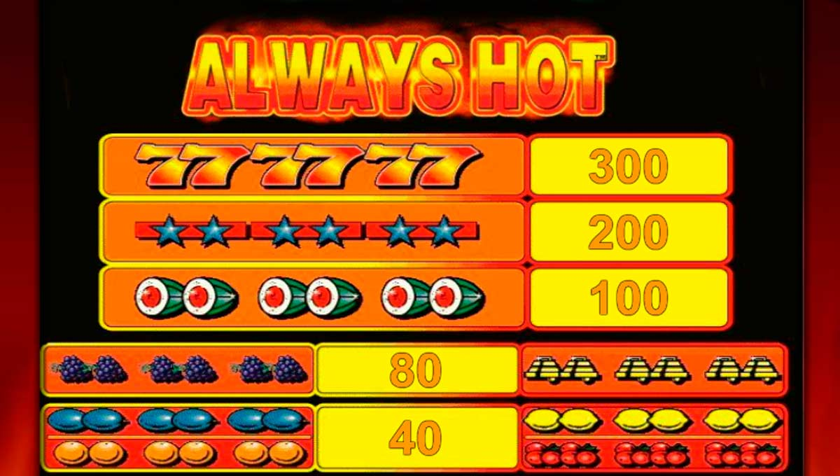 Always Hot Slot